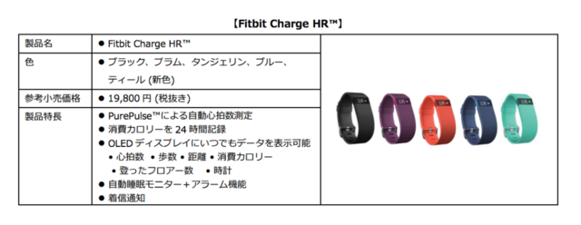 Fitbit Charge HRラインナップ.png